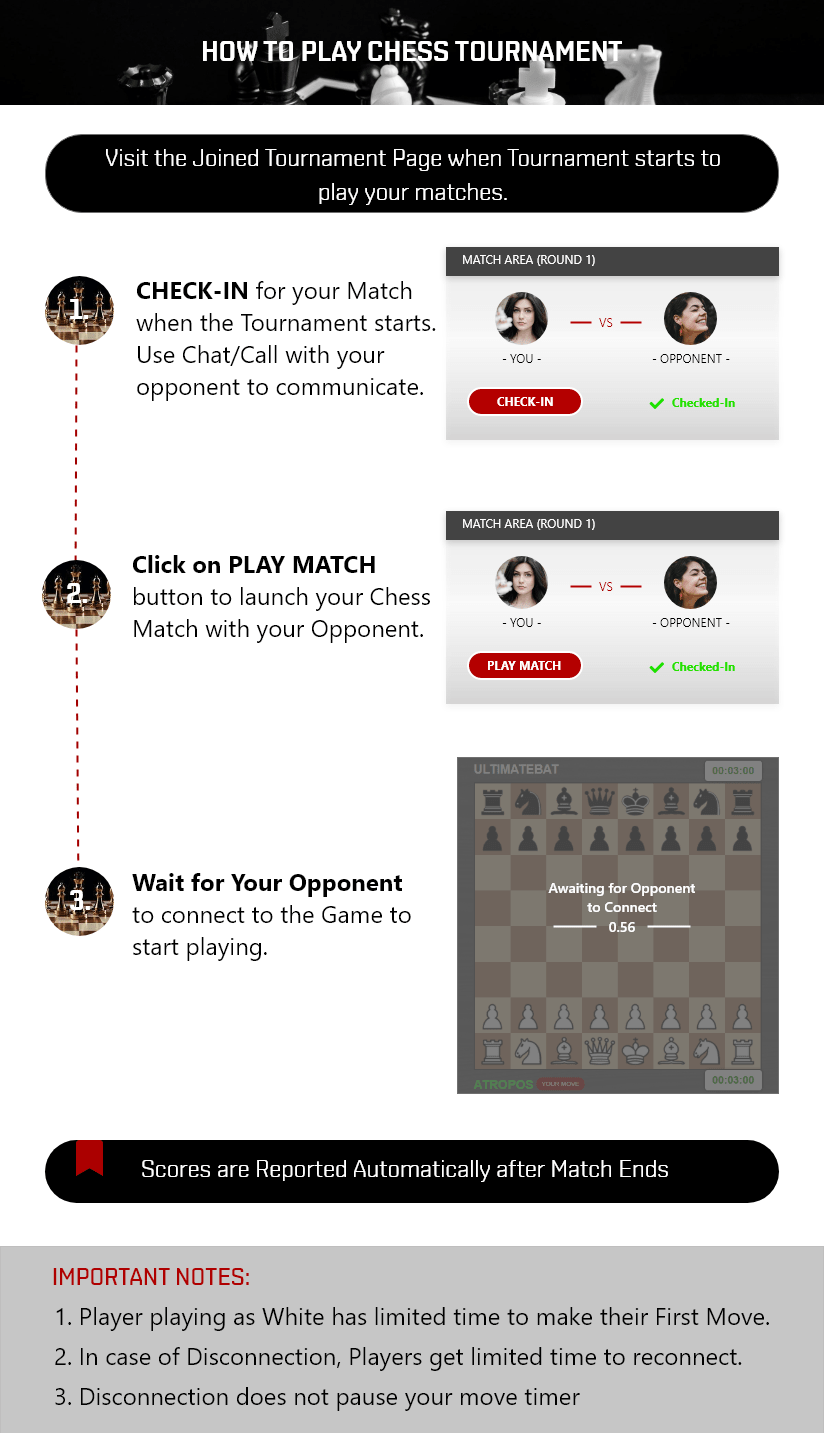 play chess tournament ultimate battle
